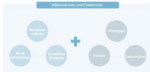 inovacna_filozofia.jpg