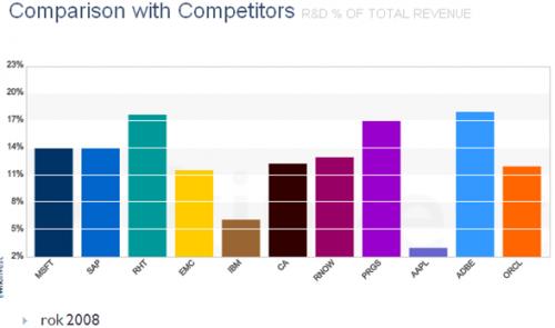 porovnavanie_s_konkurenciou.png